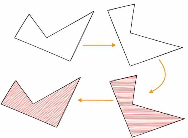 Concave polygon process